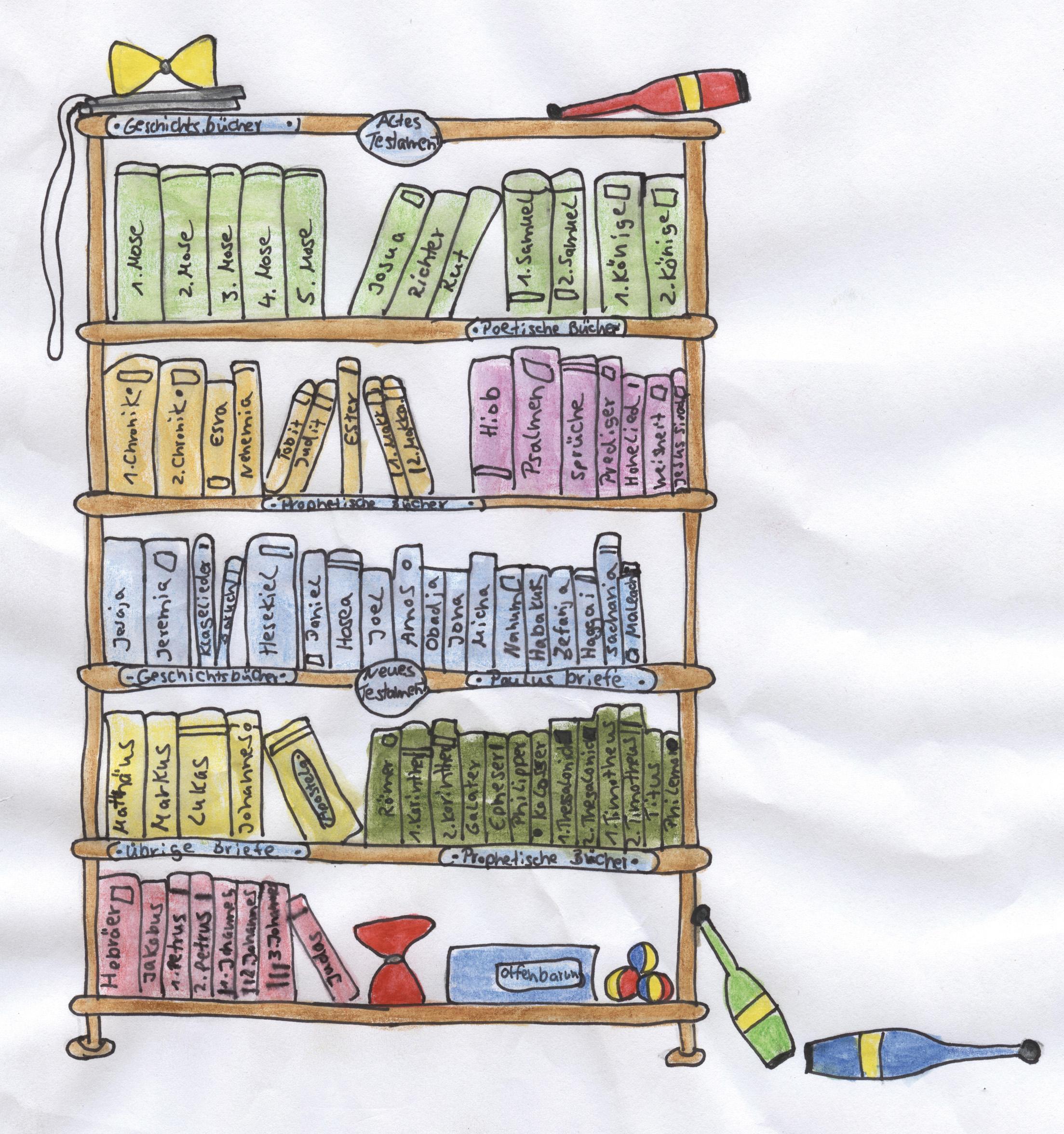 Dorable Alttestamentliche Bücher Der Bibel Arbeitsblatt Picture ...